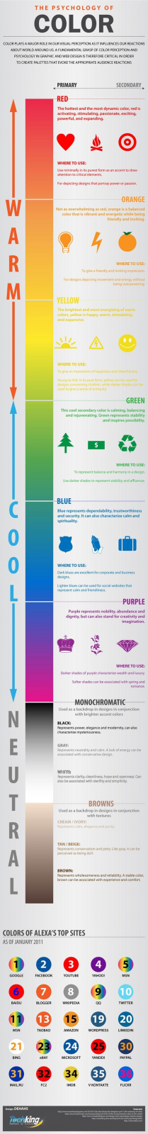 How-your-branding-colour-scheme-affect-your-website-visitors